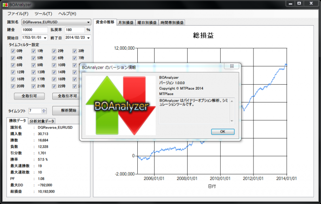 BOAnalyzer起動画面