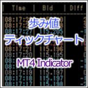 MTP_Ayumine
