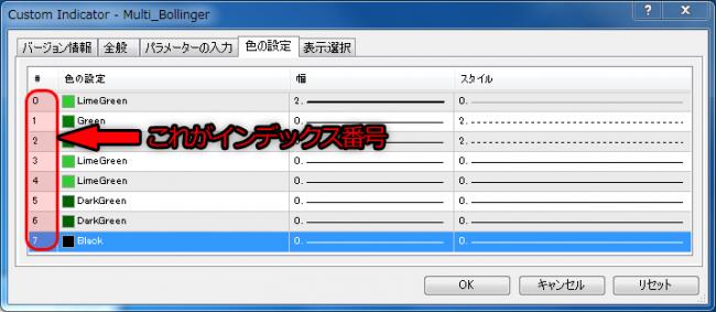 IndicatorIndex
