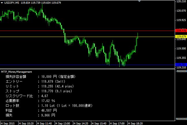 MTP_MoneyManagement1