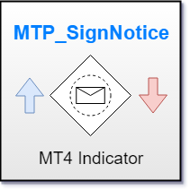 MTP_SignNotice